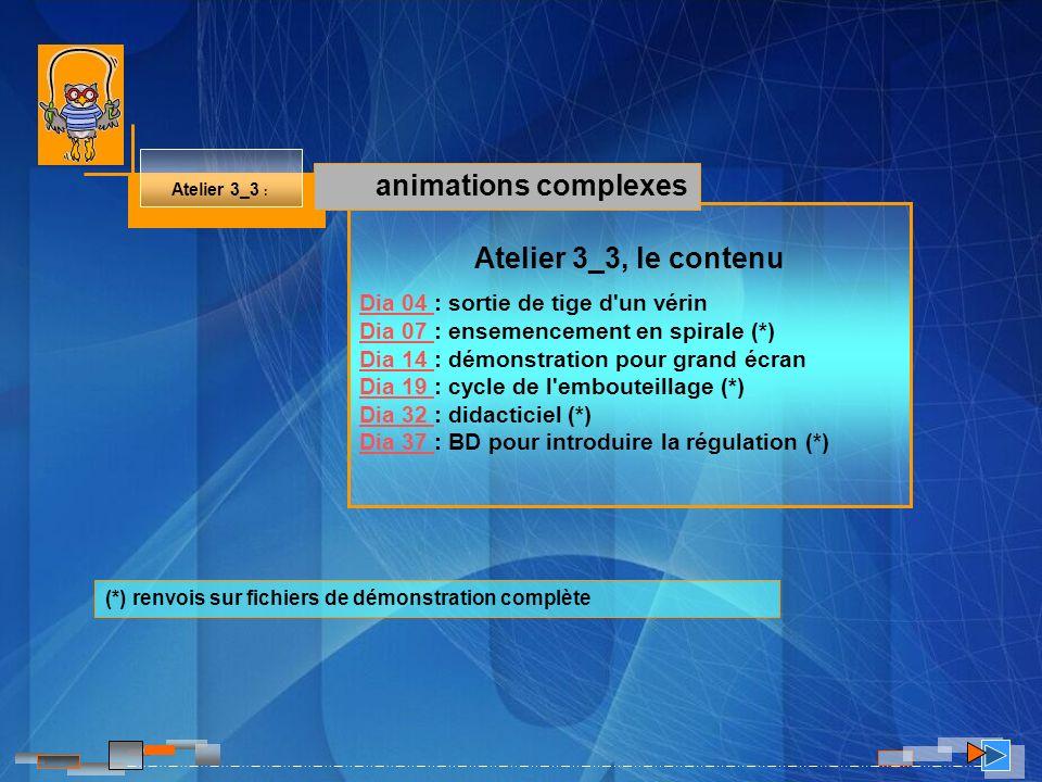 animations complexes Atelier 3_3, le contenu