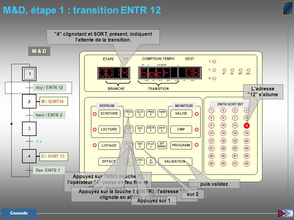 4 clignotant et SORT, présent, indiquent l attente de la transition.