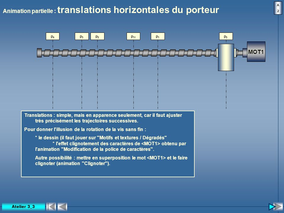 Animation partielle : translations horizontales du porteur