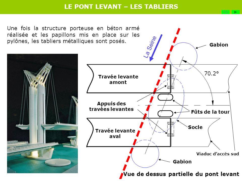 LE PONT LEVANT – LES TABLIERS