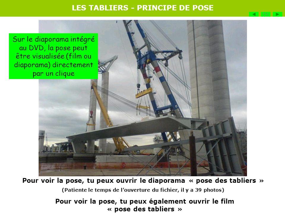 LES TABLIERS - PRINCIPE DE POSE