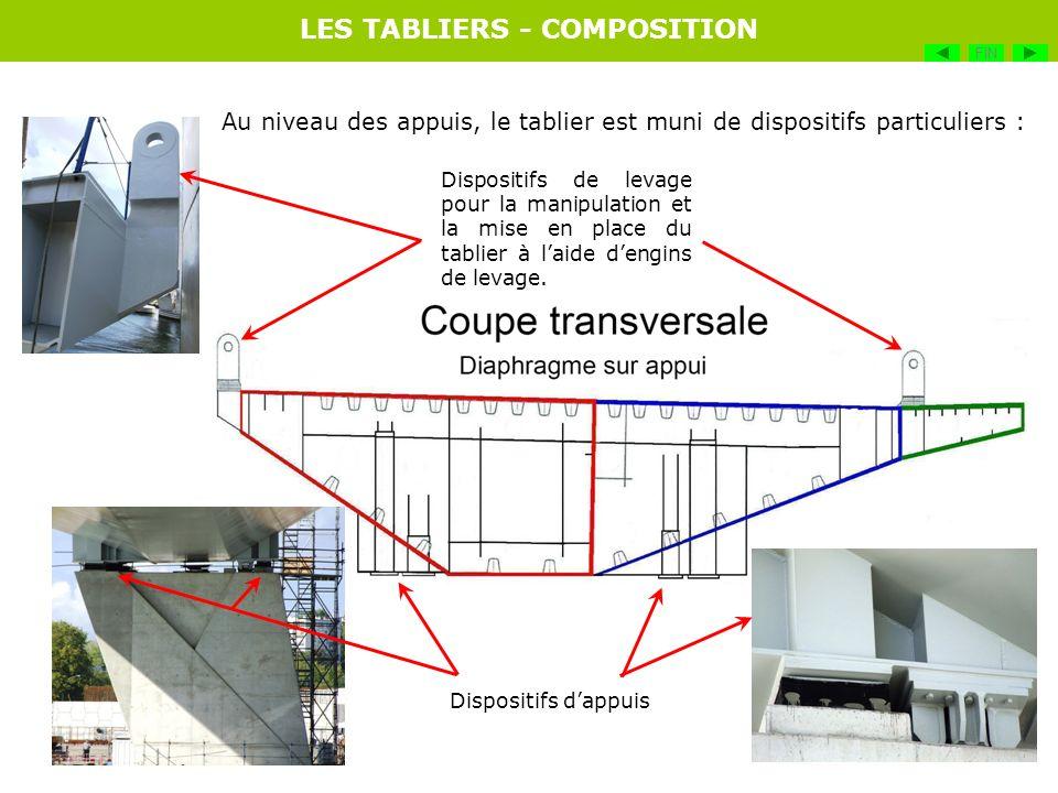 LES TABLIERS - COMPOSITION