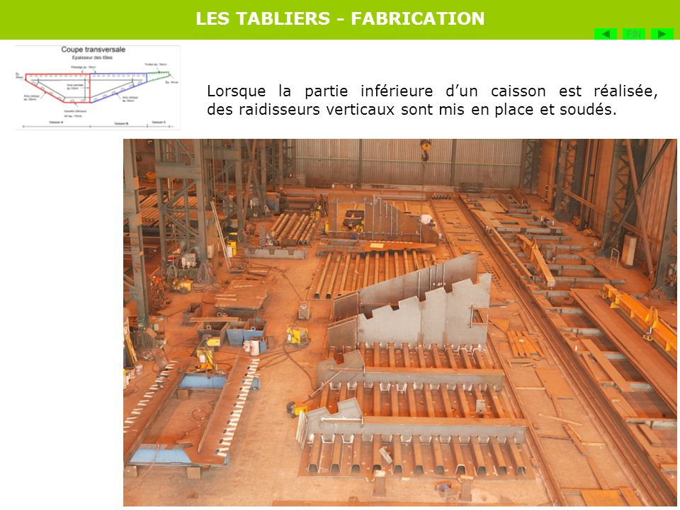 LES TABLIERS - FABRICATION