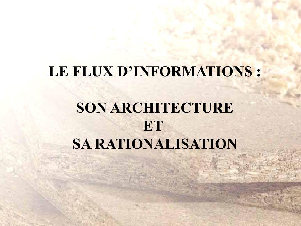 LE FLUX D'INFORMATIONS :