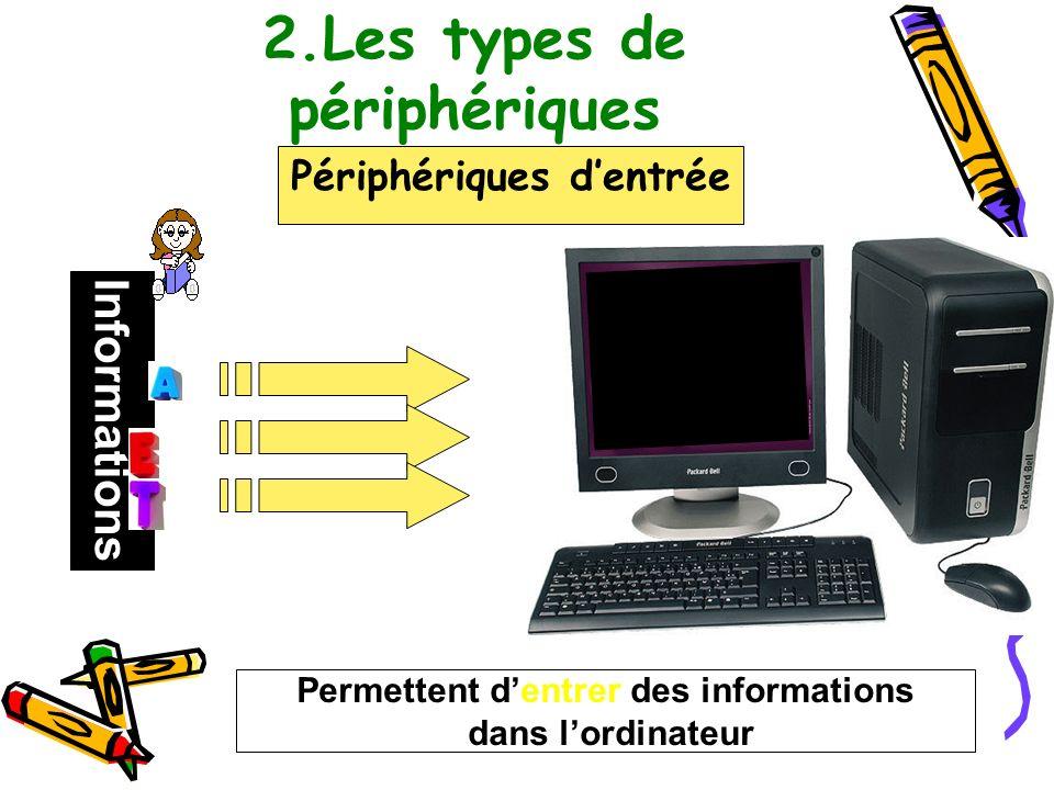 2.Les types de périphériques