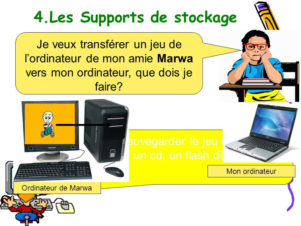4.Les Supports de stockage