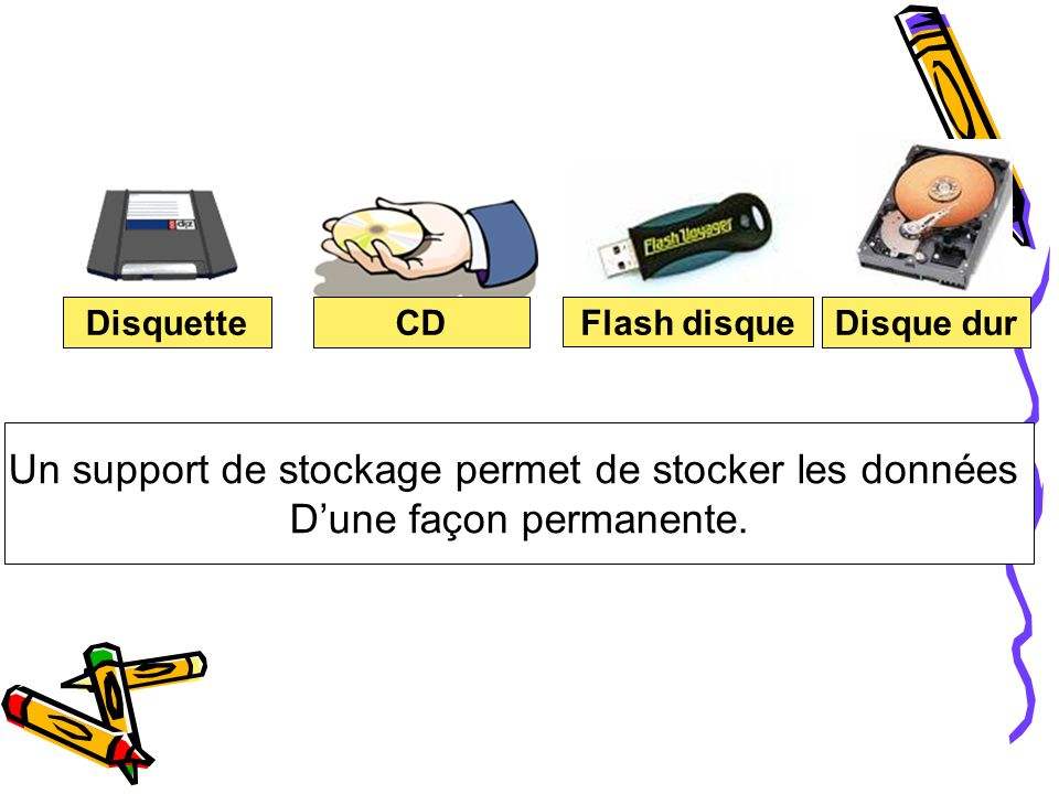 Un support de stockage permet de stocker les données