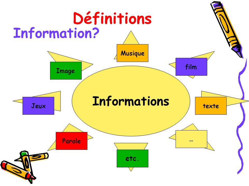 Définitions Information Informations etc. Musique film Image Jeux