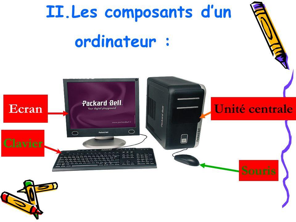 Les composants d'un ordinateur : Ecran Unité centrale Clavier Souris