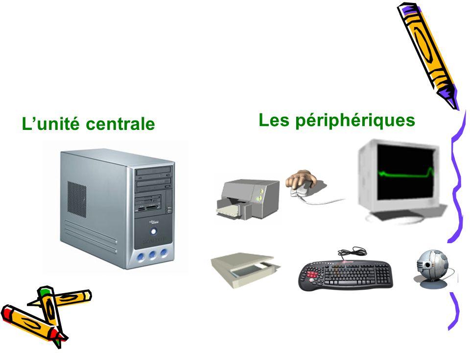 L'ordinateur est composé de: