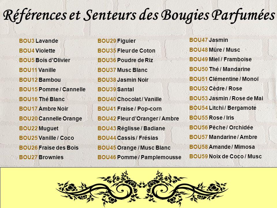 Références et Senteurs des Bougies Parfumées