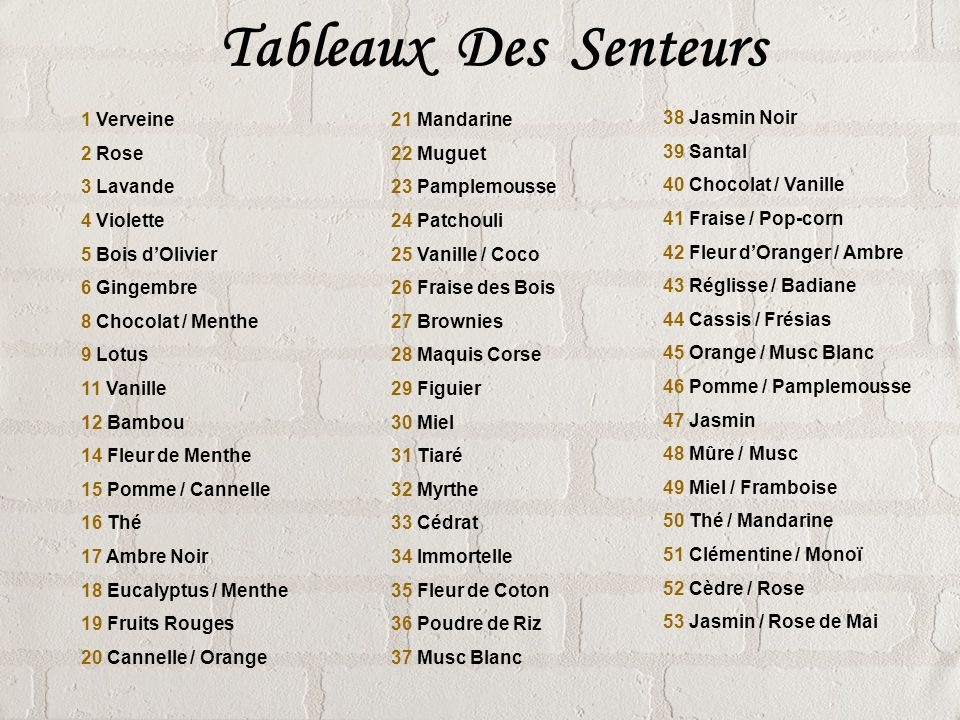 Tableaux Des Senteurs 1 Verveine 2 Rose 3 Lavande 4 Violette