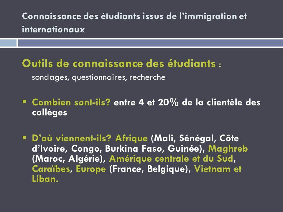 Connaissance des étudiants issus de l'immigration et internationaux