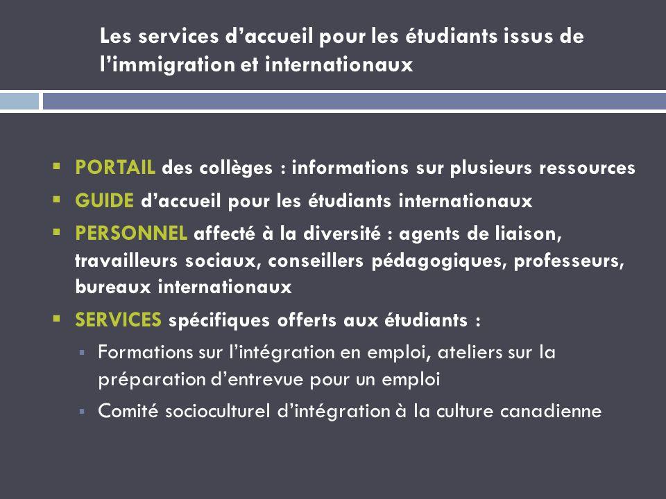 Les services d'accueil pour les étudiants issus de l'immigration et internationaux