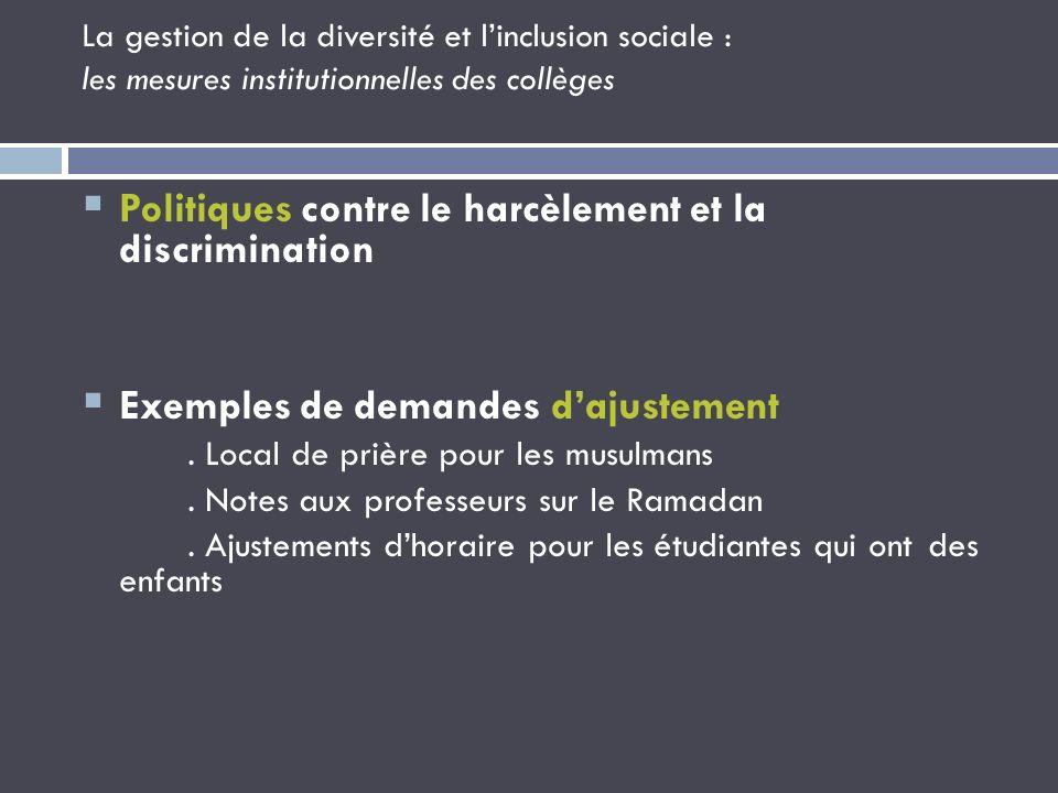 Politiques contre le harcèlement et la discrimination