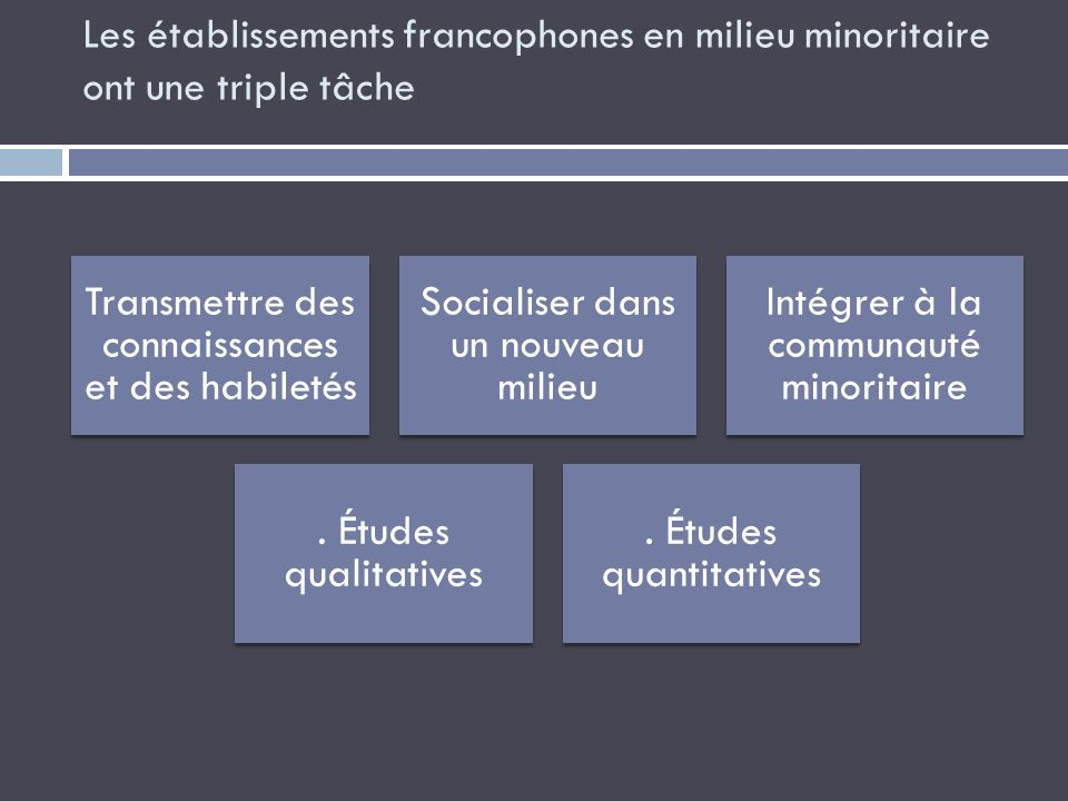 Les établissements francophones en milieu minoritaire ont une triple tâche