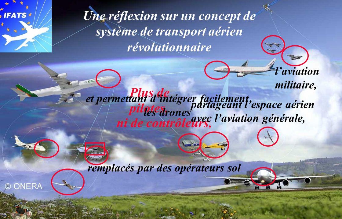 et permettant d'intégrer facilement les drones
