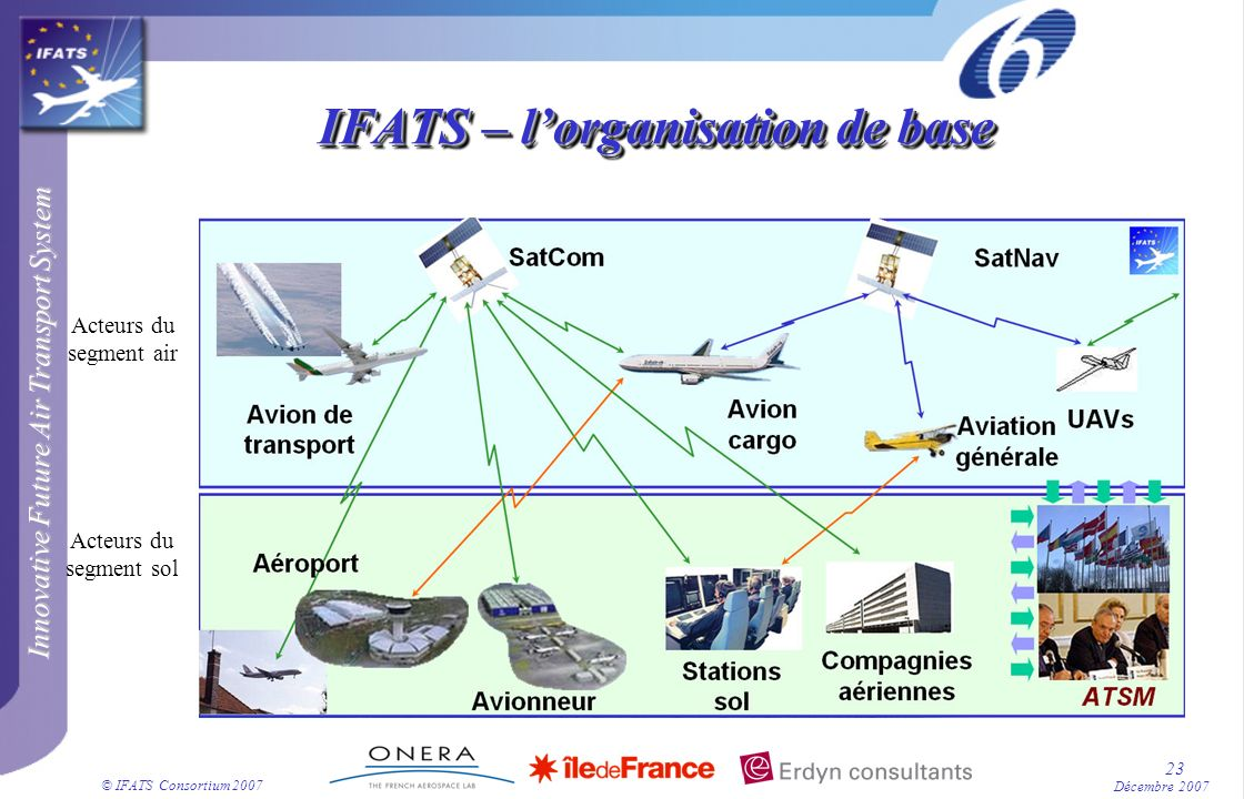 IFATS – l'organisation de base