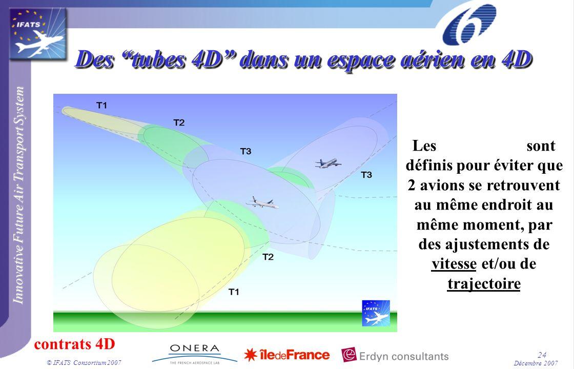 Des tubes 4D dans un espace aérien en 4D