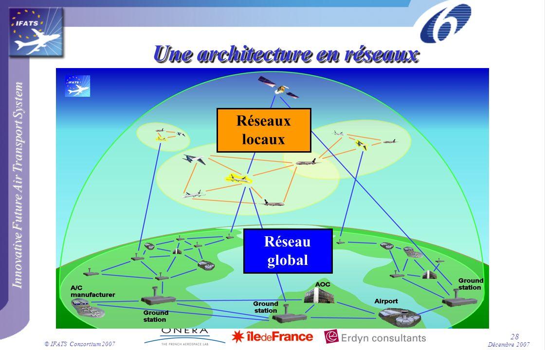 Une architecture en réseaux