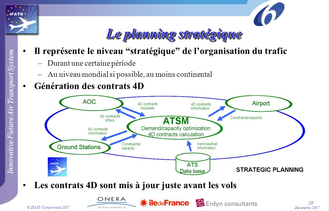 Le planning stratégique