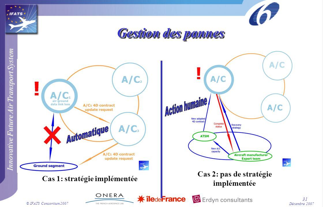 Cas 2: pas de stratégie implémentée Cas 1: stratégie implémentée