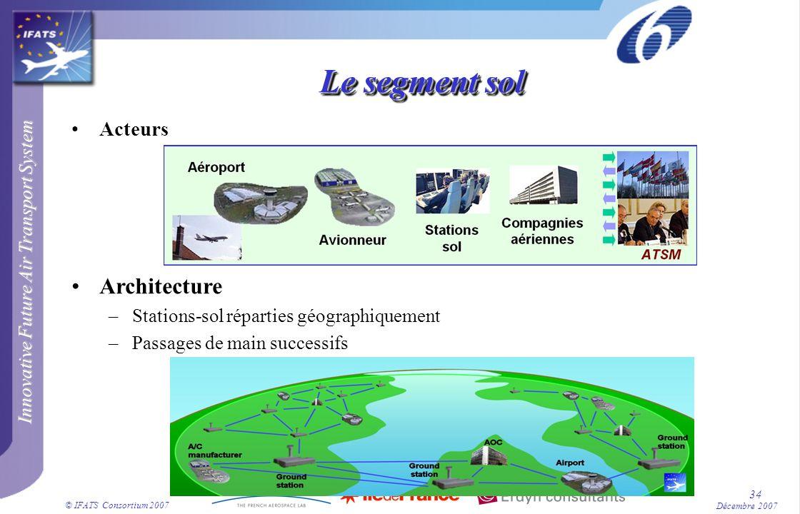 Le segment sol Architecture Acteurs