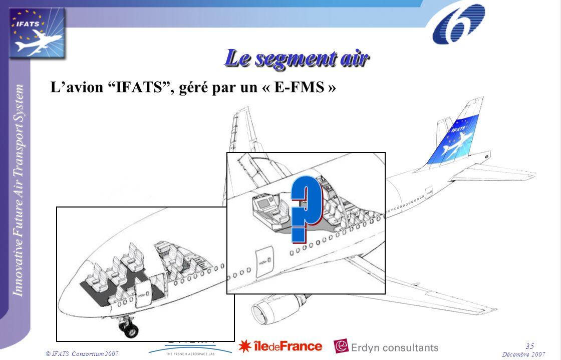 Le segment air L'avion IFATS , géré par un « E-FMS »
