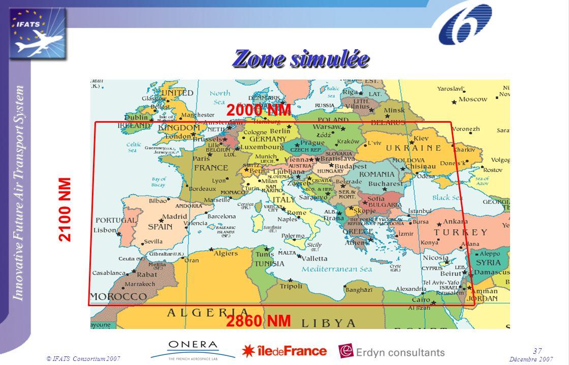 Zone simulée 2000 NM 2100 NM 2860 NM