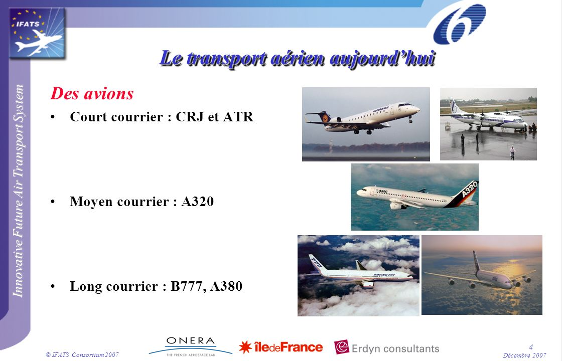 Le transport aérien aujourd'hui