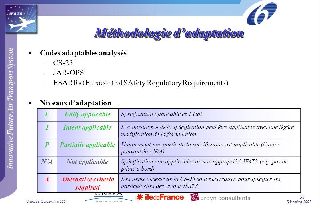 Méthodologie d'adaptation