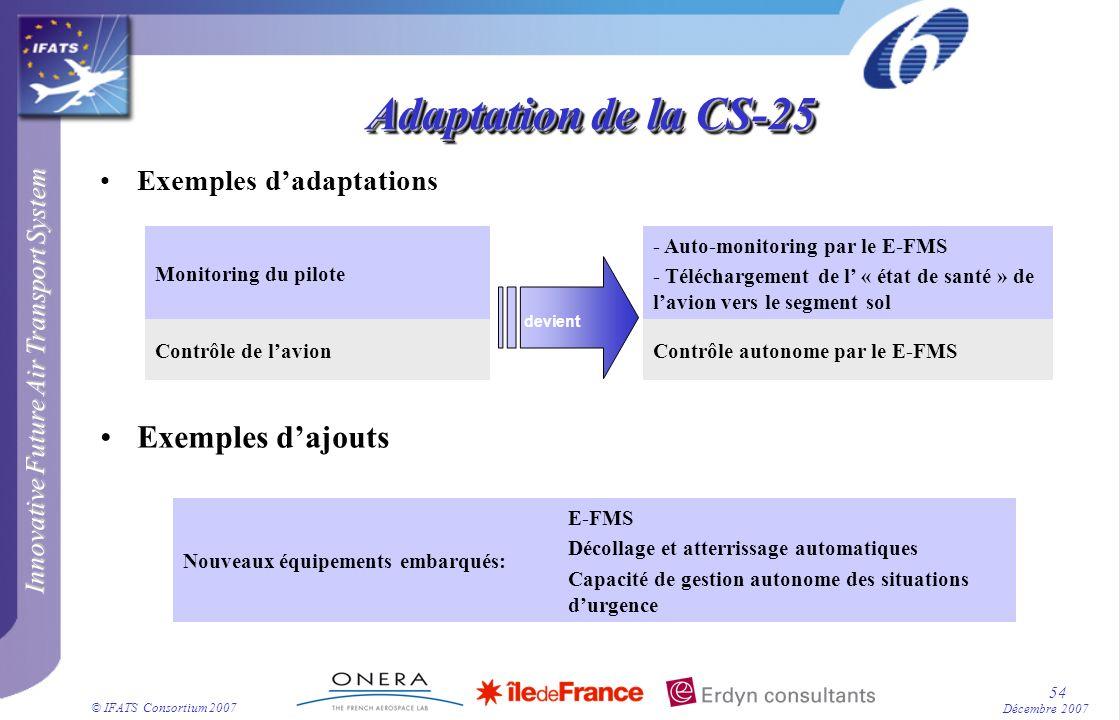 Adaptation de la CS-25 Exemples d'ajouts Exemples d'adaptations