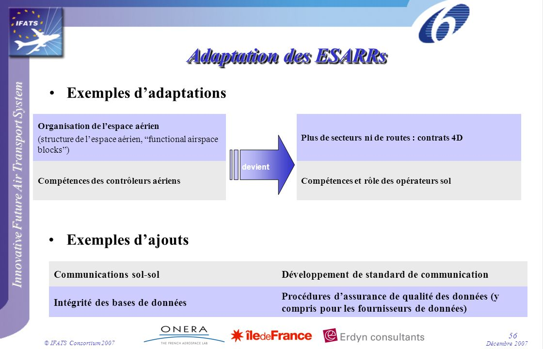 Adaptation des ESARRs Exemples d'adaptations Exemples d'ajouts