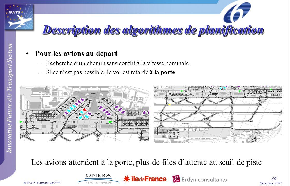 Description des algorithmes de planification