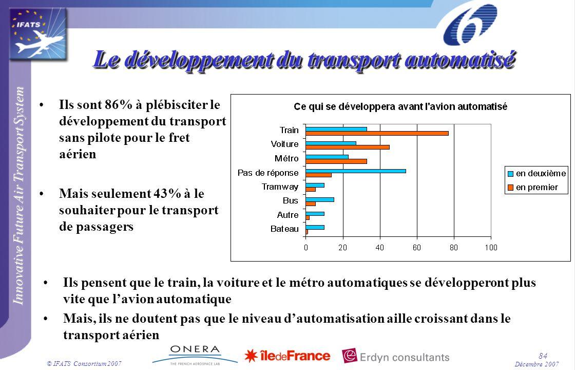 Le développement du transport automatisé