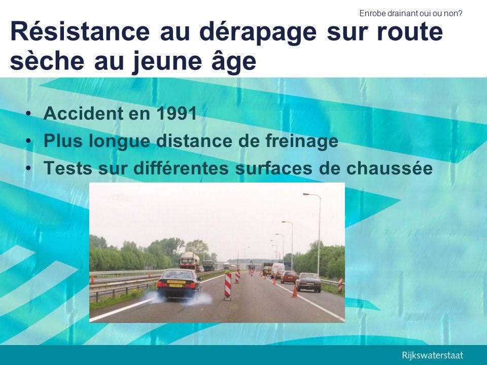 Résistance au dérapage sur route sèche au jeune âge