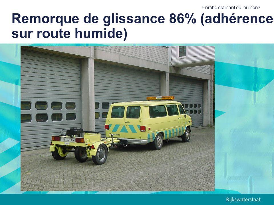 Remorque de glissance 86% (adhérence sur route humide)