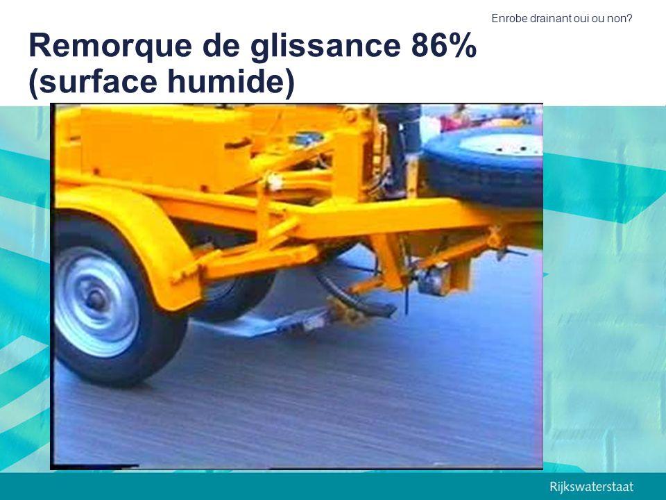 Remorque de glissance 86% (surface humide)