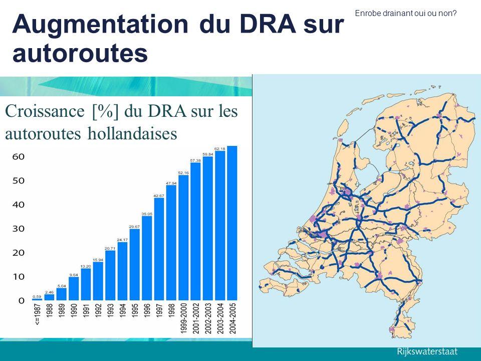 Augmentation du DRA sur autoroutes
