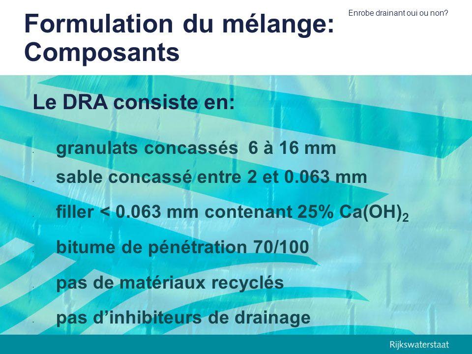 Formulation du mélange: Composants