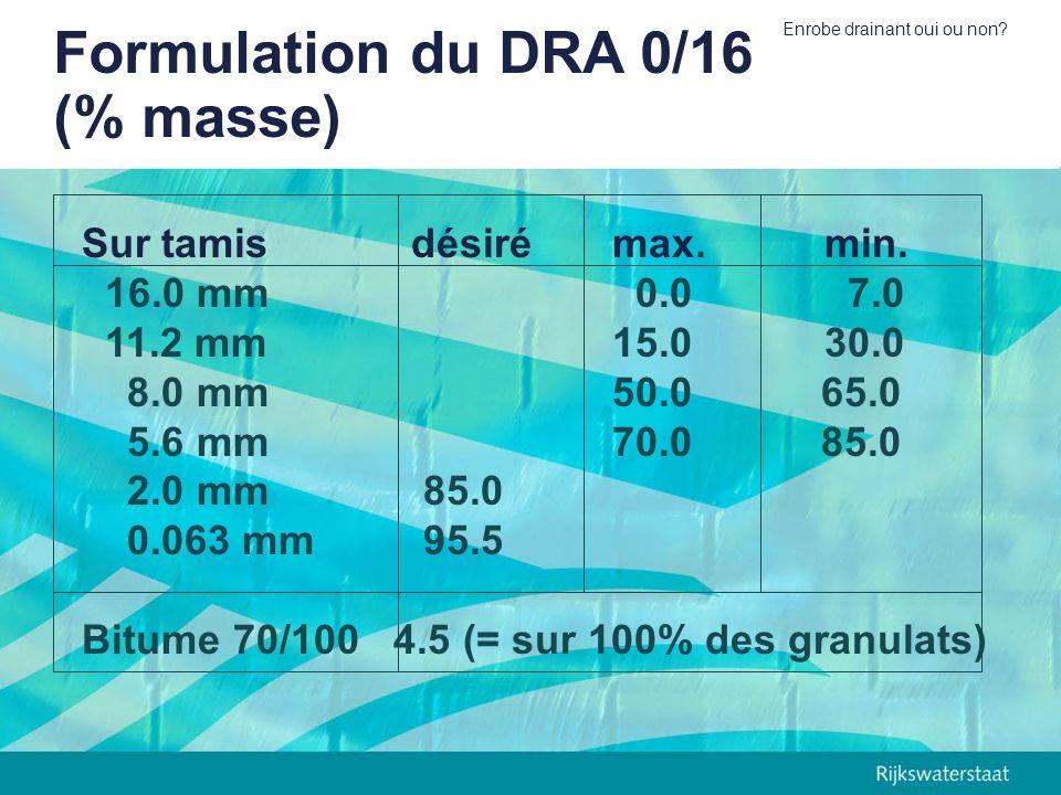 Formulation du DRA 0/16 (% masse) Sur tamis désiré max. min.