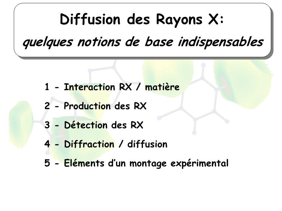 Diffusion des Rayons X: quelques notions de base indispensables