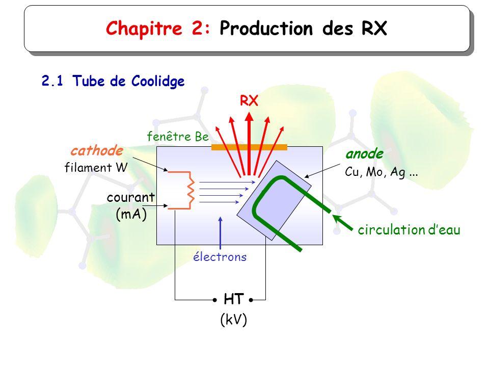 Chapitre 2: Production des RX