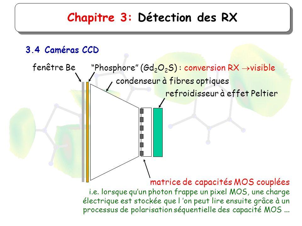Chapitre 3: Détection des RX