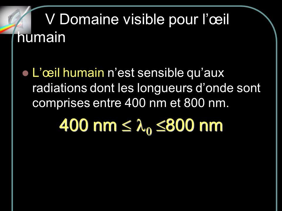 V Domaine visible pour l'œil humain