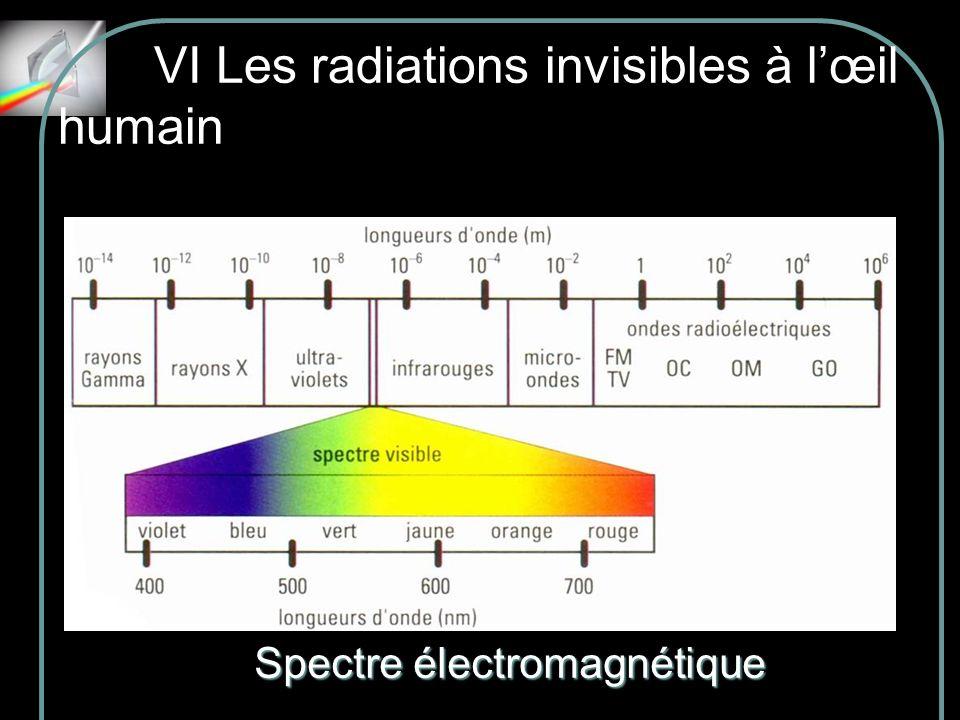 VI Les radiations invisibles à l'œil humain