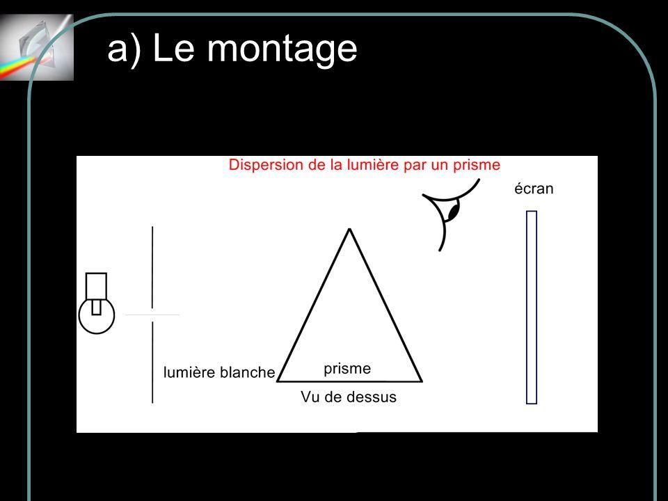 a) Le montage