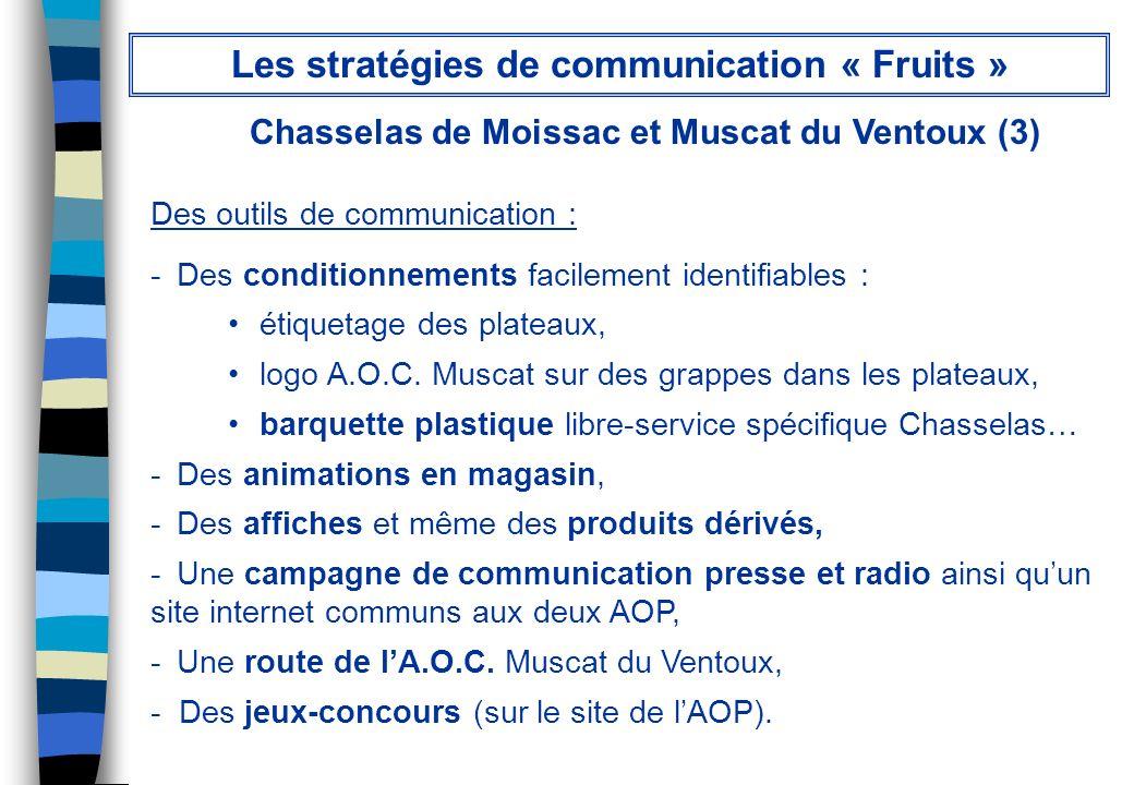 Les stratégies de communication « Fruits »