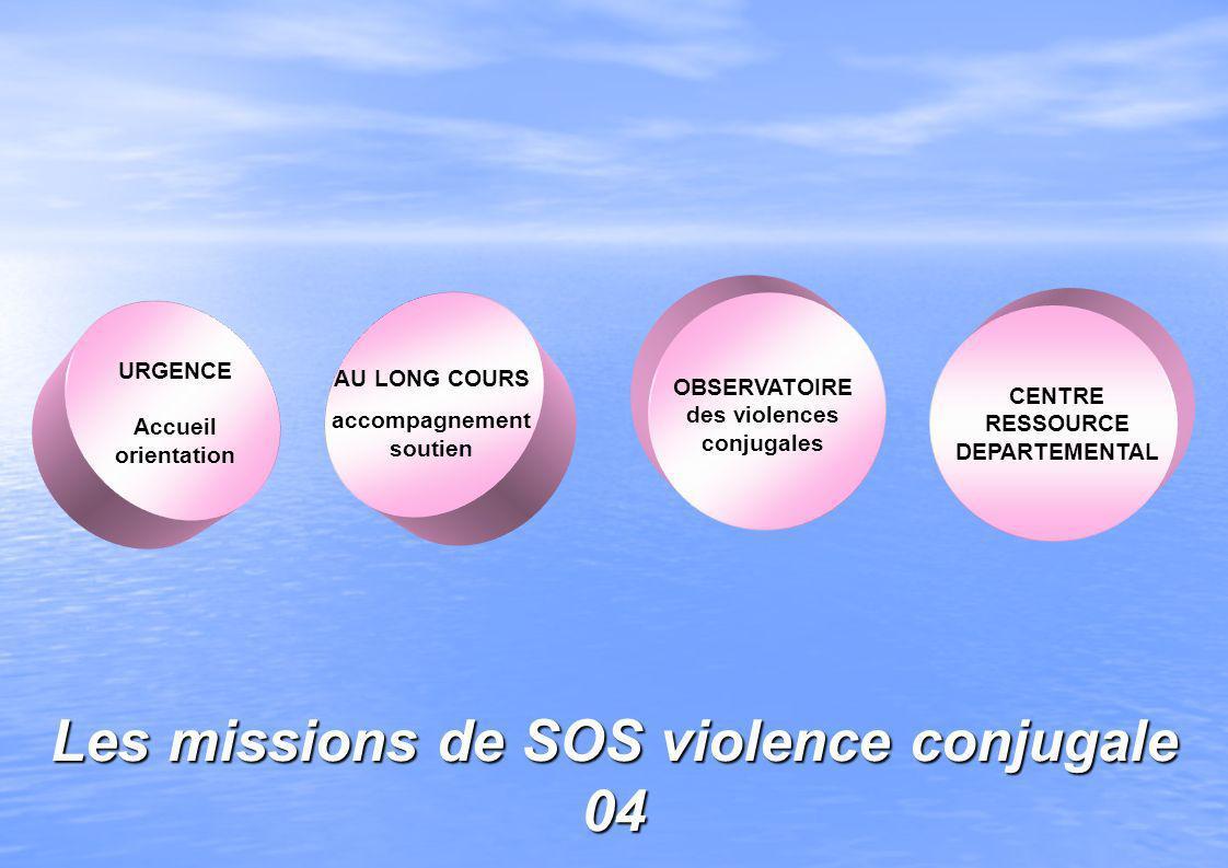 Les missions de SOS violence conjugale 04
