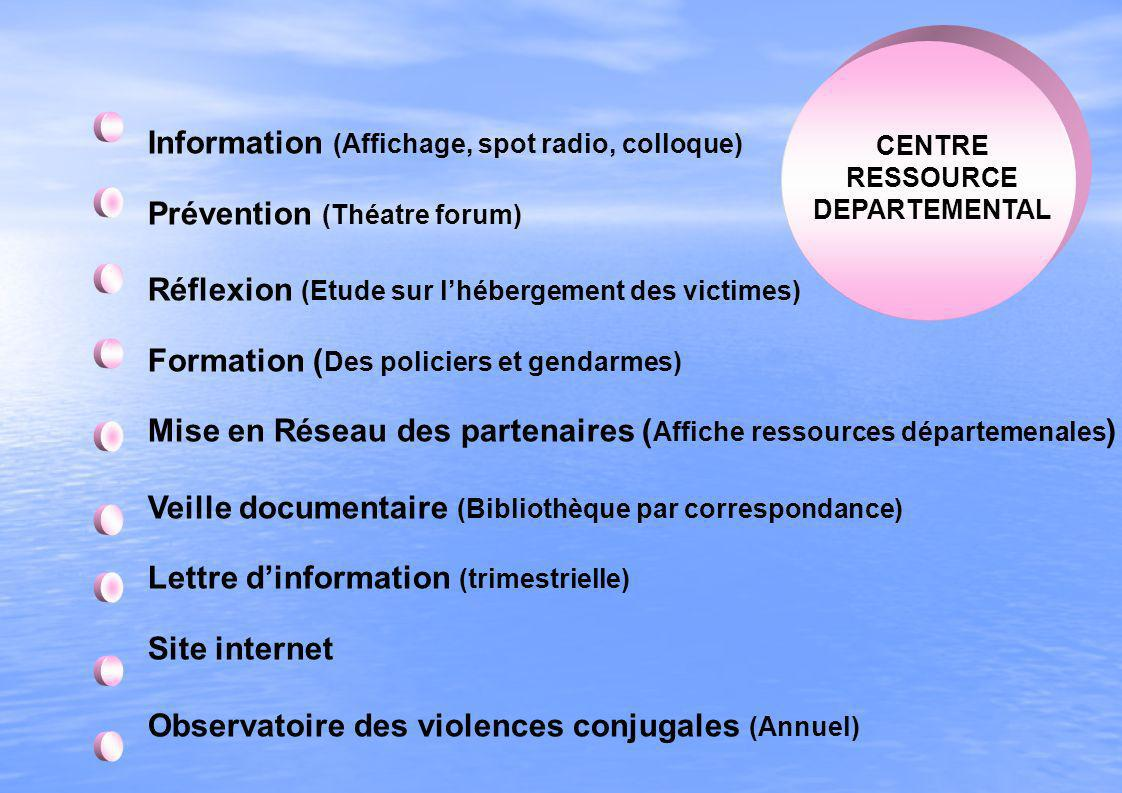 Information (Affichage, spot radio, colloque)